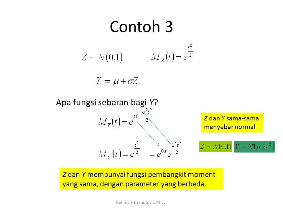 Contoh 3 Apa fungsi sebaran bagi Y