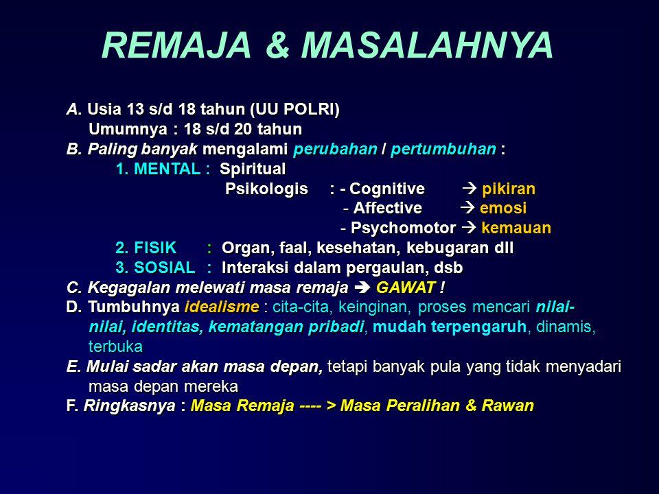 REMAJA & MASALAHNYA A. Usia 13 s/d 18 tahun (UU POLRI)