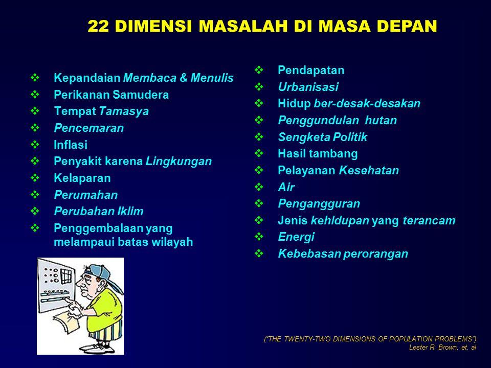22 DIMENSI MASALAH DI MASA DEPAN