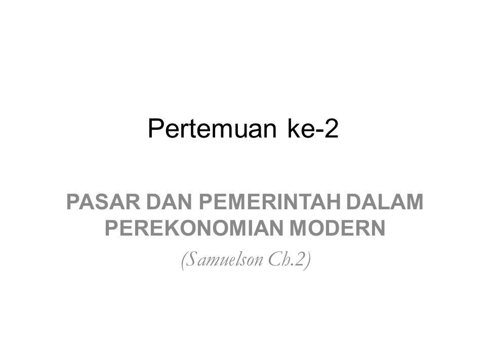 PASAR DAN PEMERINTAH DALAM PEREKONOMIAN MODERN (Samuelson Ch.2)