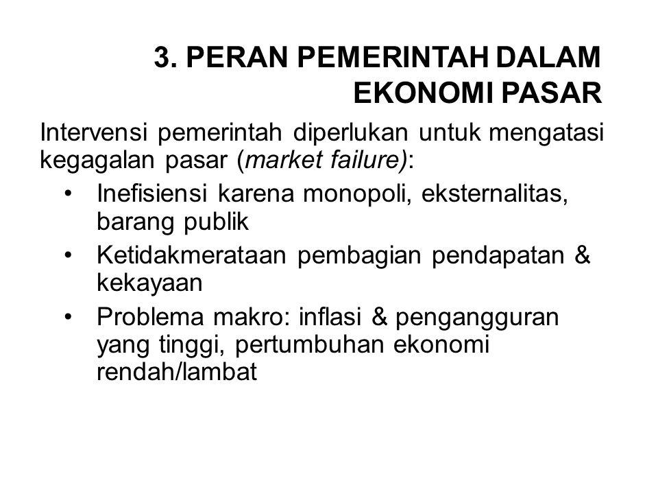 3. PERAN PEMERINTAH DALAM EKONOMI PASAR