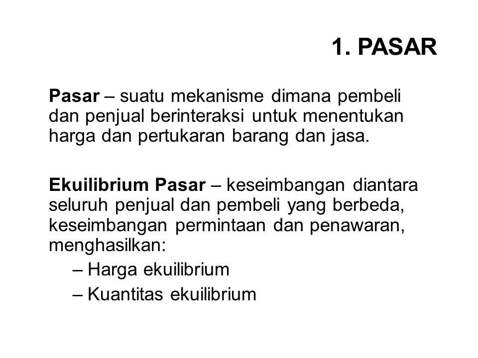 1. PASAR Pasar – suatu mekanisme dimana pembeli dan penjual berinteraksi untuk menentukan harga dan pertukaran barang dan jasa.