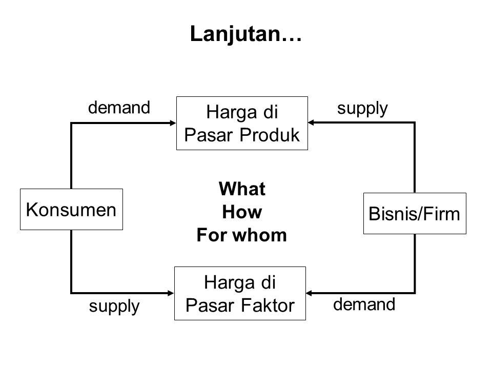 Lanjutan… Harga di Pasar Produk What How For whom Konsumen Bisnis/Firm