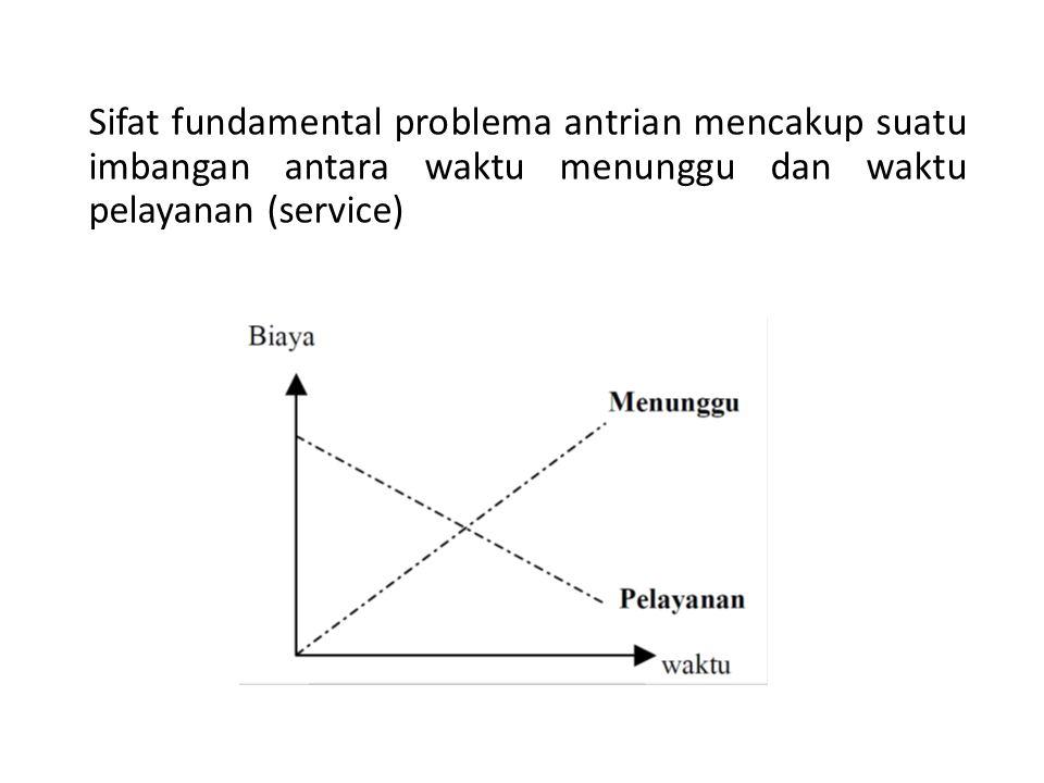 Sifat fundamental problema antrian mencakup suatu imbangan antara waktu menunggu dan waktu pelayanan (service)