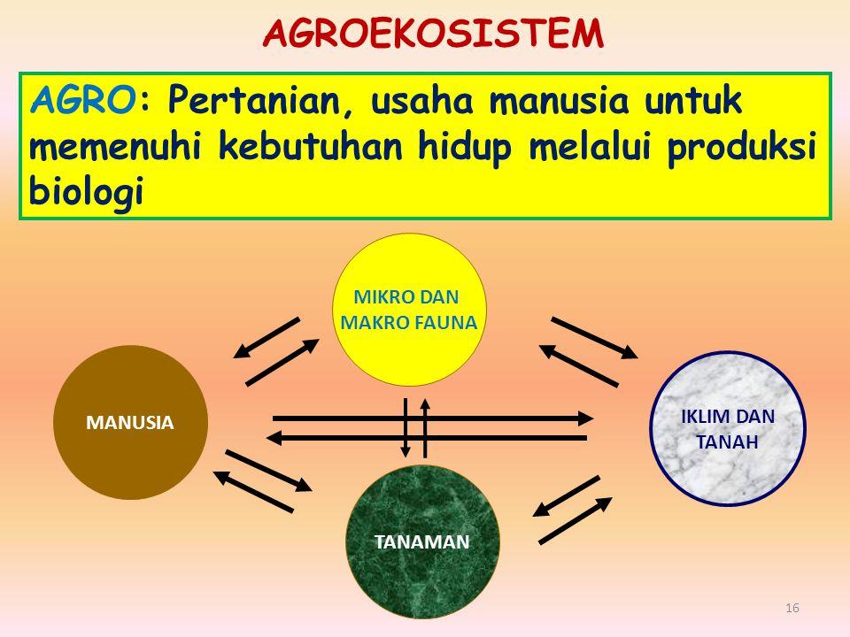 AGROEKOSISTEM AGRO: Pertanian, usaha manusia untuk memenuhi kebutuhan hidup melalui produksi biologi.