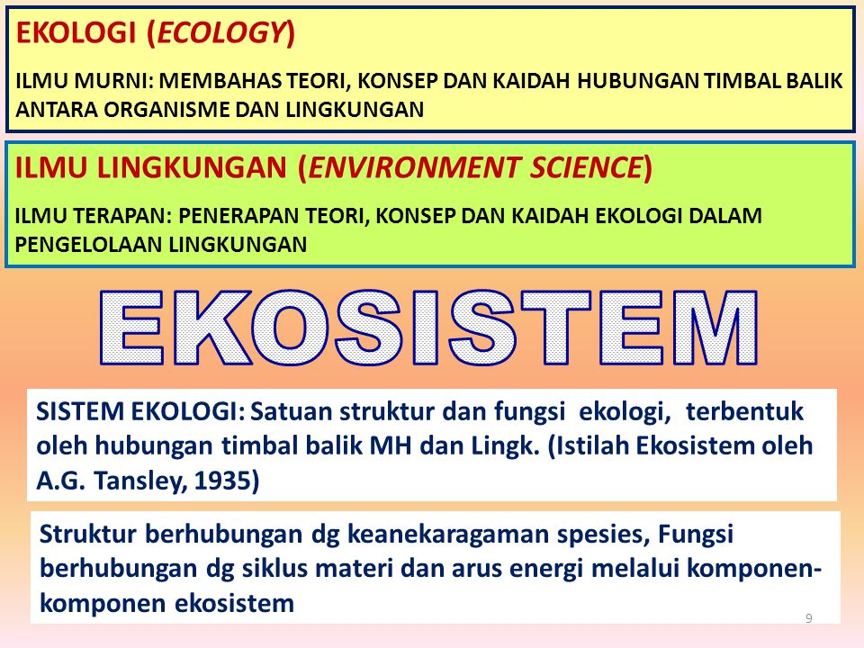 EKOSISTEM EKOLOGI (ECOLOGY) ILMU LINGKUNGAN (ENVIRONMENT SCIENCE)