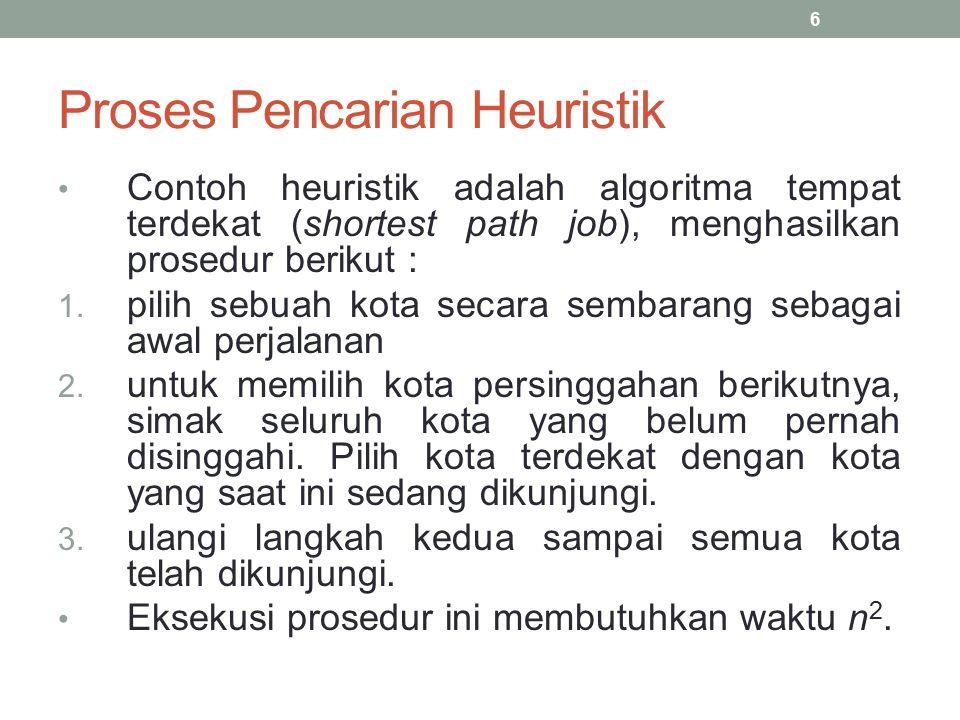 Proses Pencarian Heuristik