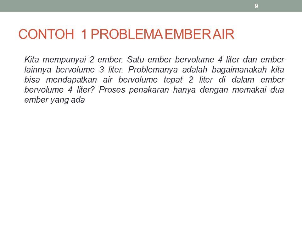 CONTOH 1 PROBLEMA EMBER AIR