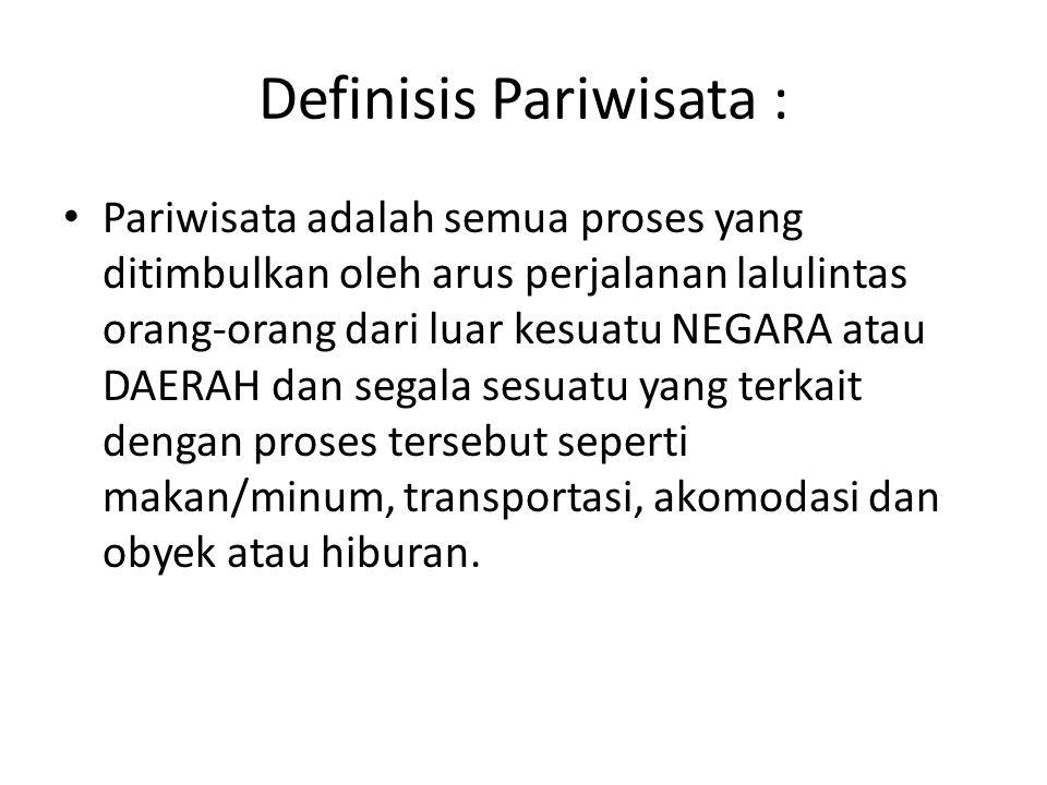 Definisis Pariwisata :