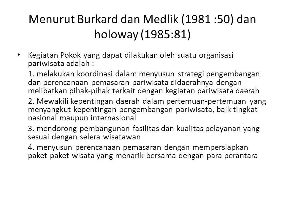 Menurut Burkard dan Medlik (1981 :50) dan holoway (1985:81)