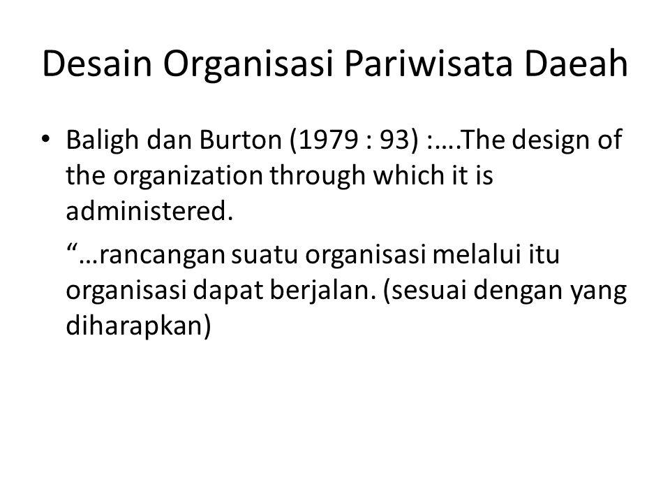 Desain Organisasi Pariwisata Daeah