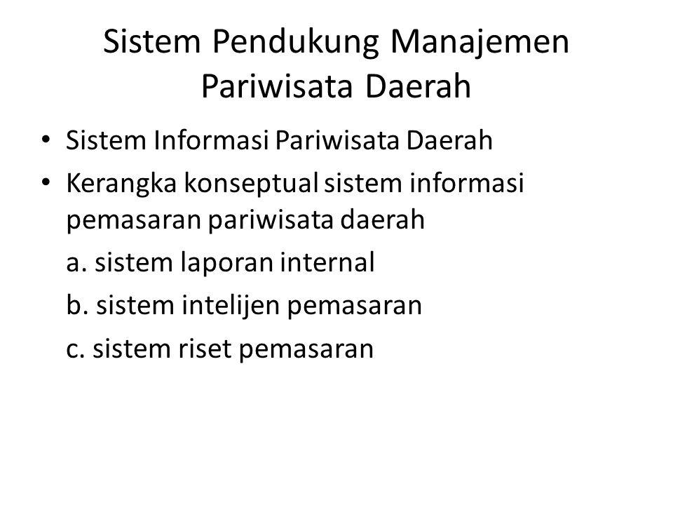Sistem Pendukung Manajemen Pariwisata Daerah