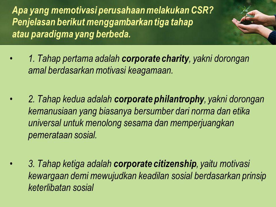 Apa yang memotivasi perusahaan melakukan CSR