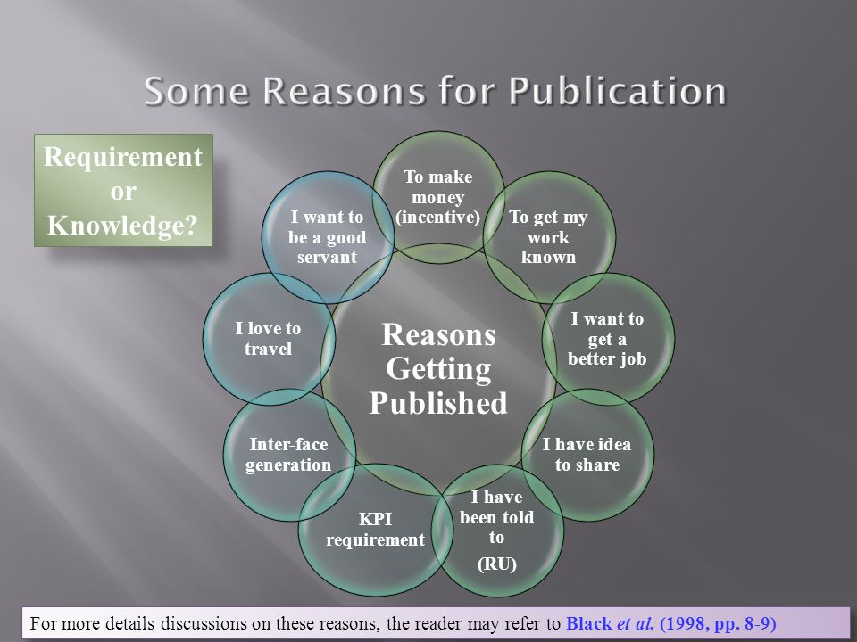 Some Reasons for Publication