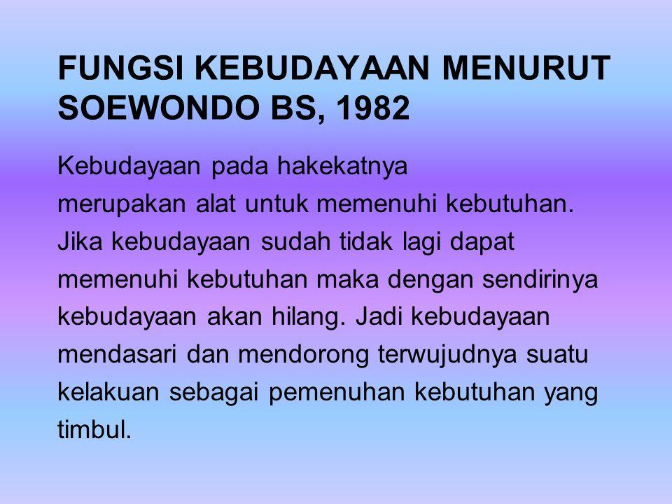 FUNGSI KEBUDAYAAN MENURUT SOEWONDO BS, 1982