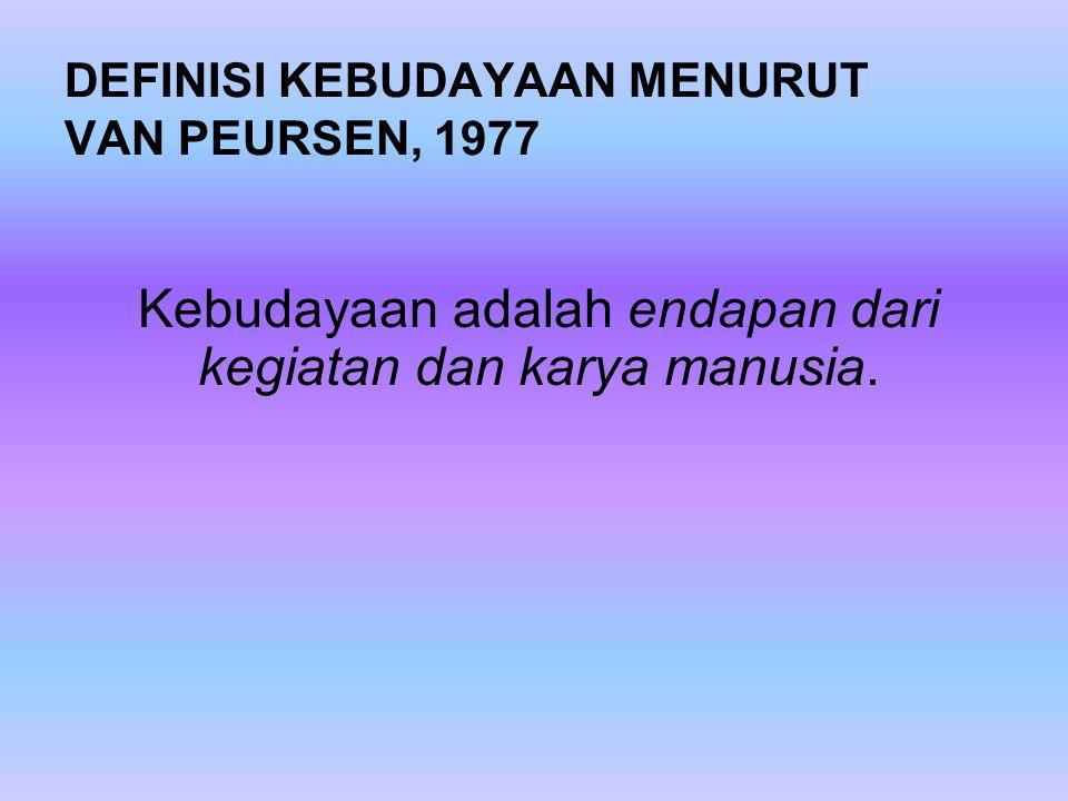 DEFINISI KEBUDAYAAN MENURUT VAN PEURSEN, 1977