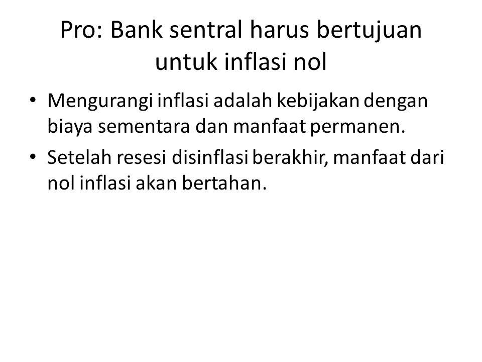 Pro: Bank sentral harus bertujuan untuk inflasi nol
