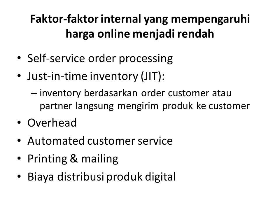 Faktor-faktor internal yang mempengaruhi harga online menjadi rendah