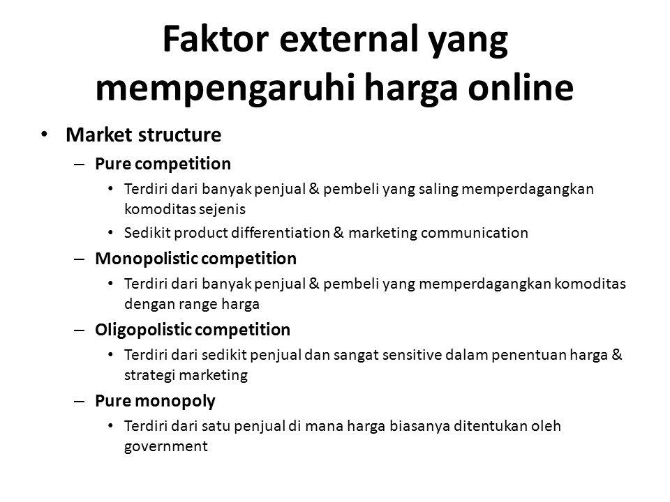 Faktor external yang mempengaruhi harga online