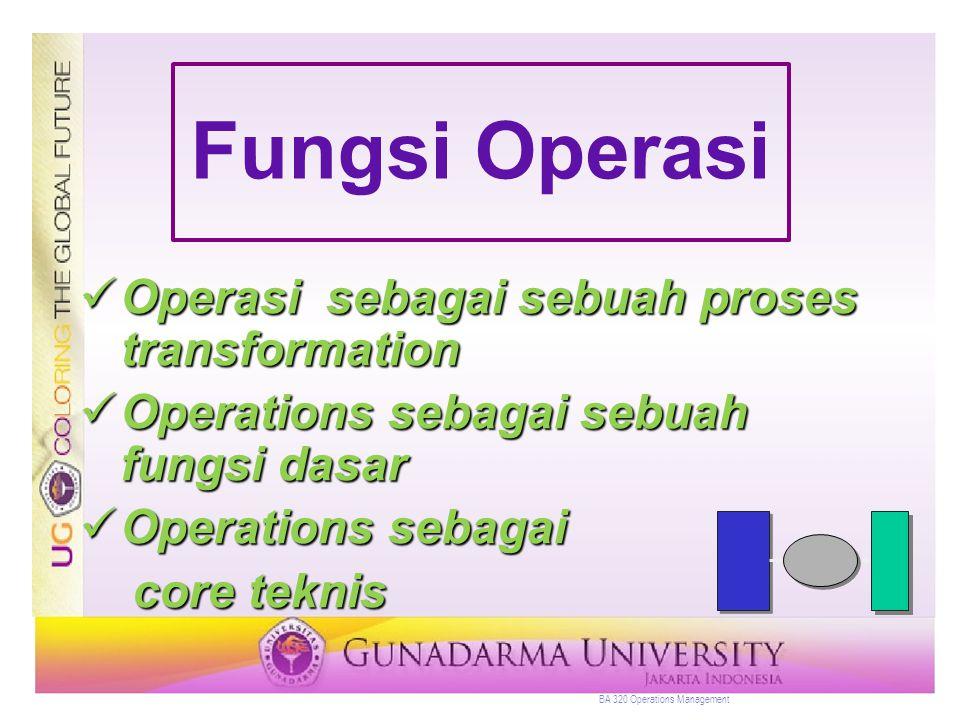 Fungsi Operasi Operasi sebagai sebuah proses transformation