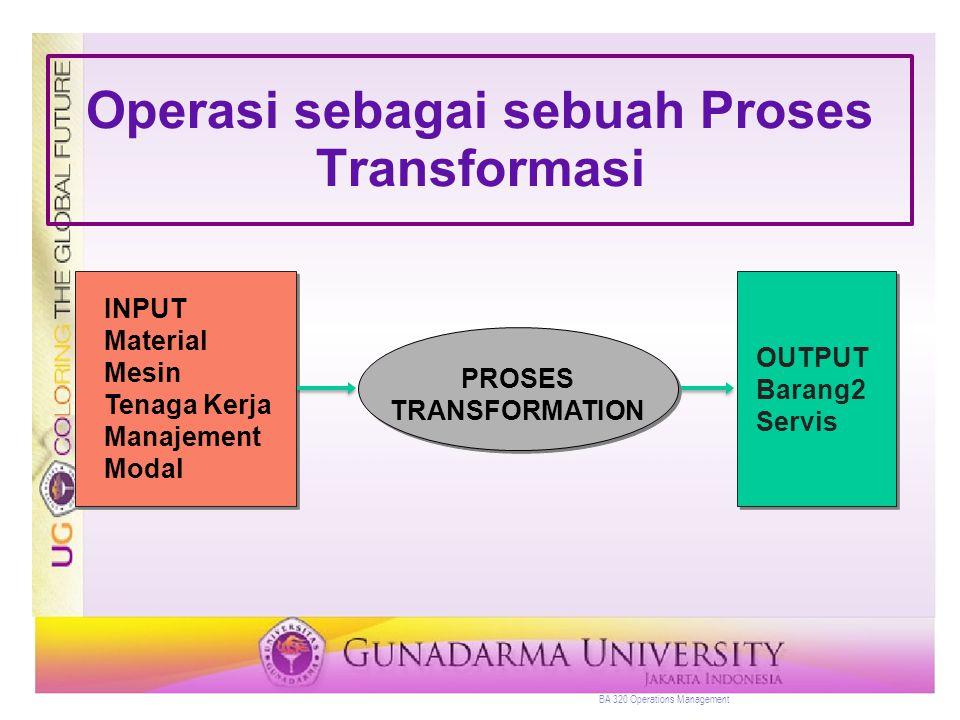 Operasi sebagai sebuah Proses Transformasi