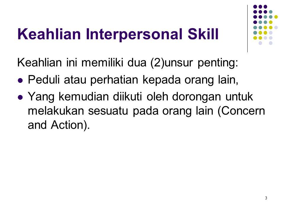 Keahlian Interpersonal Skill
