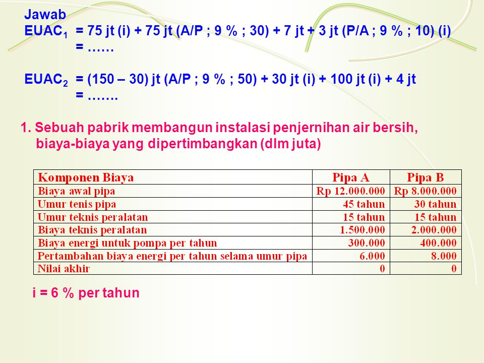 Jawab EUAC1 = 75 jt (i) + 75 jt (A/P ; 9 % ; 30) + 7 jt + 3 jt (P/A ; 9 % ; 10) (i) = …… EUAC2 = (150 – 30) jt (A/P ; 9 % ; 50) + 30 jt (i) + 100 jt (i) + 4 jt = …….