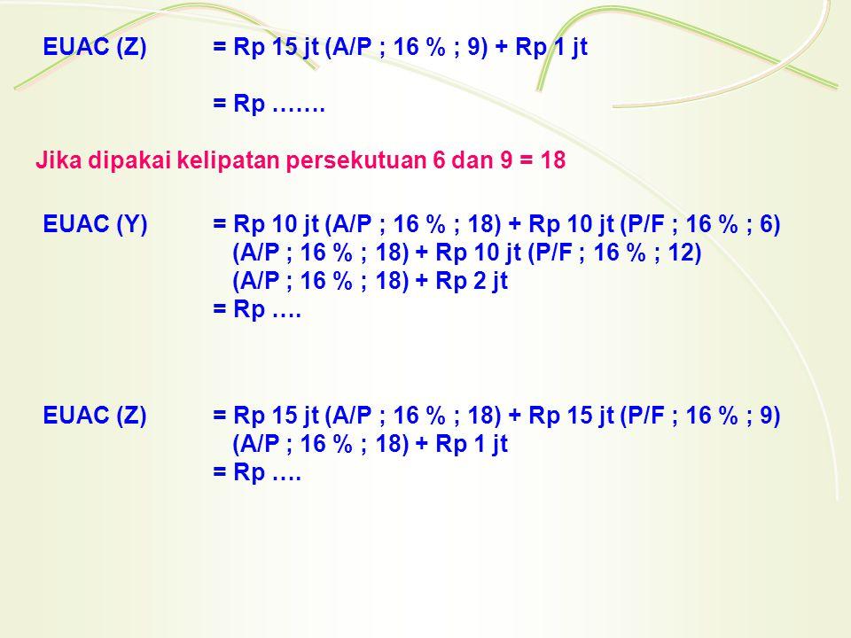 EUAC (Z) = Rp 15 jt (A/P ; 16 % ; 9) + Rp 1 jt = Rp …….