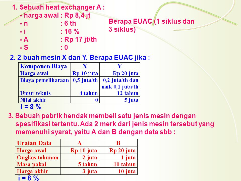 1. Sebuah heat exchanger A :. - harga awal. : Rp 8,4 jt. - n. : 6 th
