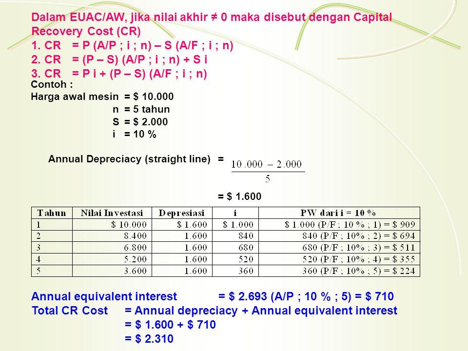 Dalam EUAC/AW, jika nilai akhir ≠ 0 maka disebut dengan Capital Recovery Cost (CR) 1. CR = P (A/P ; i ; n) – S (A/F ; i ; n) 2. CR = (P – S) (A/P ; i ; n) + S i 3. CR = P i + (P – S) (A/F ; i ; n)