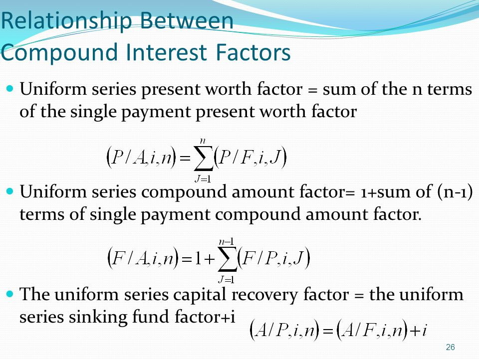 Relationship Between Compound Interest Factors
