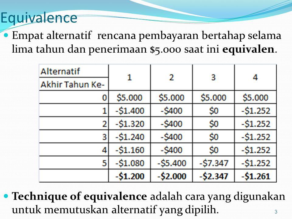 Equivalence Empat alternatif rencana pembayaran bertahap selama lima tahun dan penerimaan $5.000 saat ini equivalen.