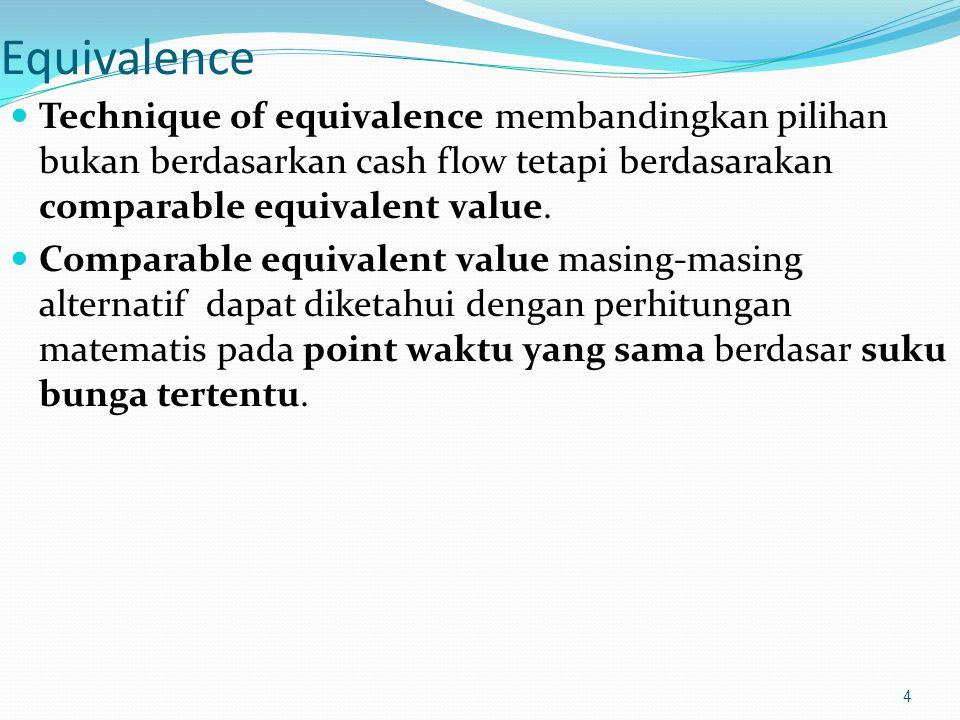 Equivalence Technique of equivalence membandingkan pilihan bukan berdasarkan cash flow tetapi berdasarakan comparable equivalent value.