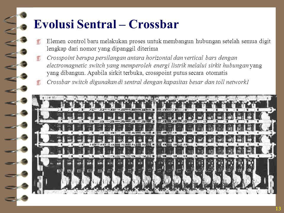 Evolusi Sentral – Crossbar