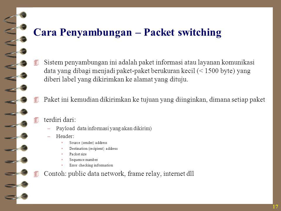 Cara Penyambungan – Packet switching
