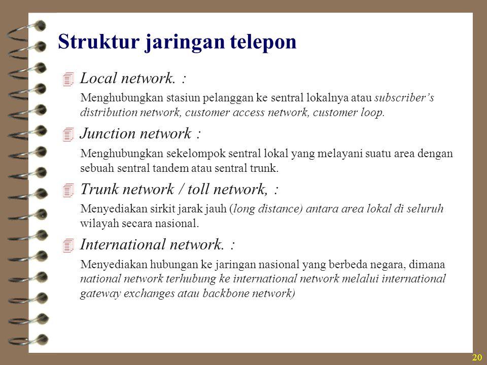 Struktur jaringan telepon