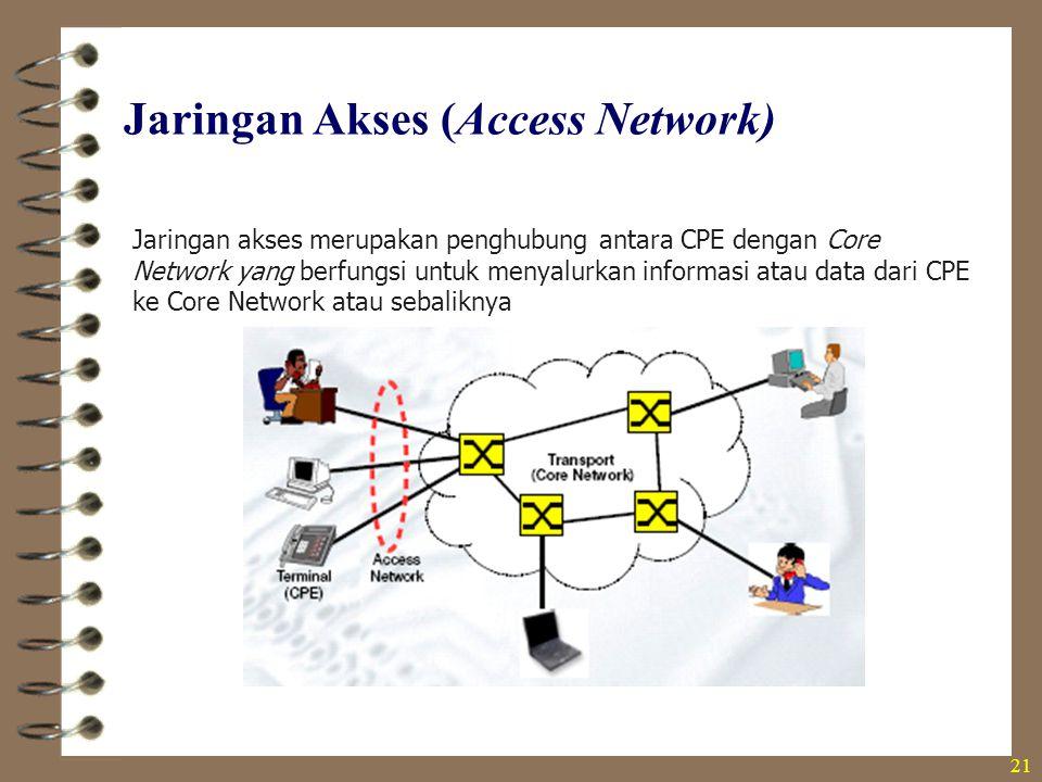 Jaringan Akses (Access Network)