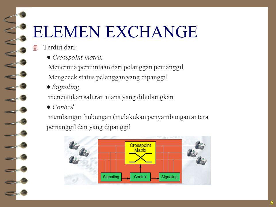 ELEMEN EXCHANGE Terdiri dari: ● Crosspoint matrix