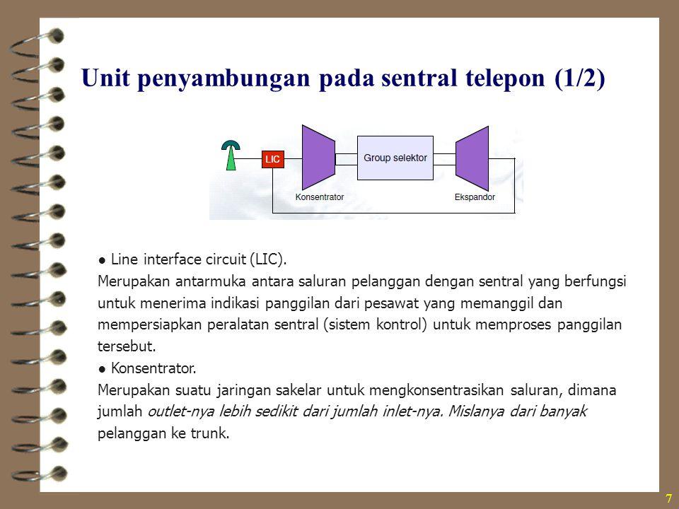 Unit penyambungan pada sentral telepon (1/2)