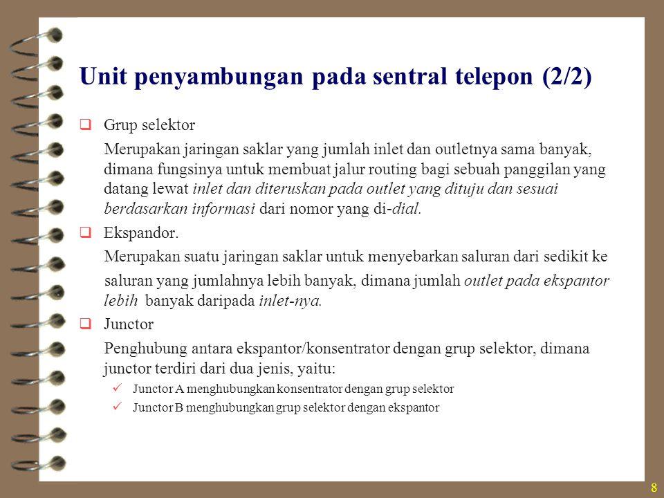 Unit penyambungan pada sentral telepon (2/2)