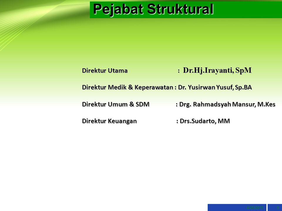 Pejabat Struktural Direktur Utama : Dr.Hj.Irayanti, SpM