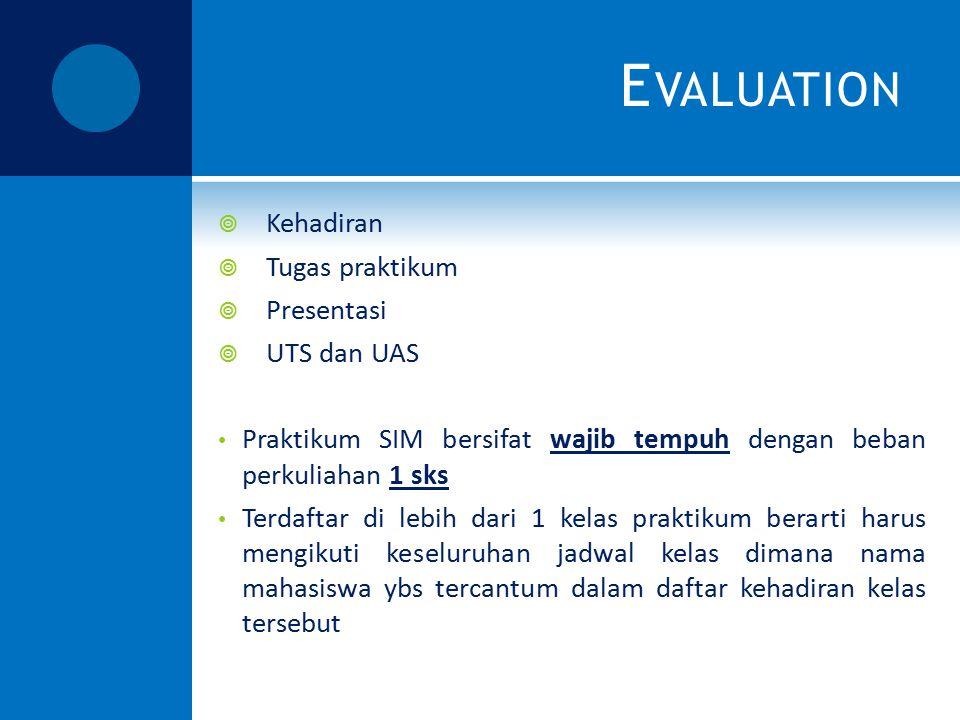 Evaluation Kehadiran Tugas praktikum Presentasi UTS dan UAS