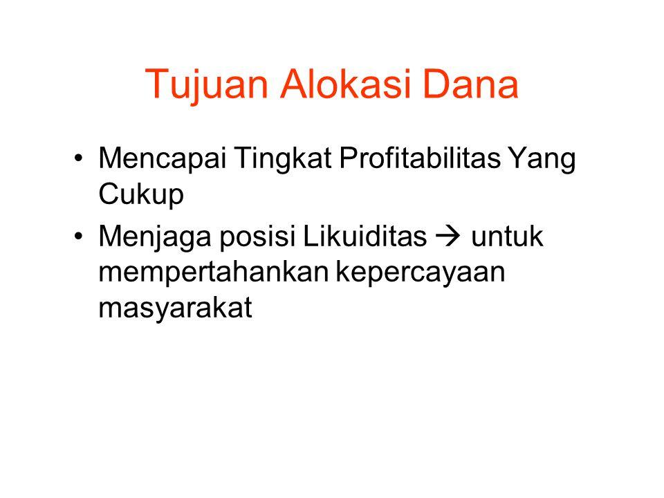 Tujuan Alokasi Dana Mencapai Tingkat Profitabilitas Yang Cukup