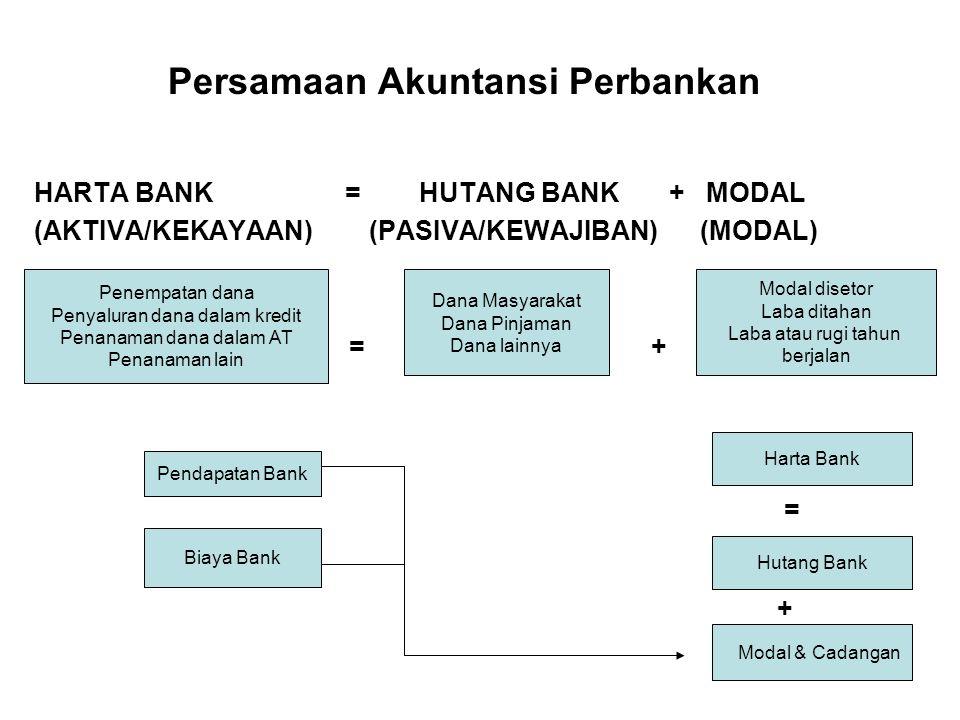 Persamaan Akuntansi Perbankan