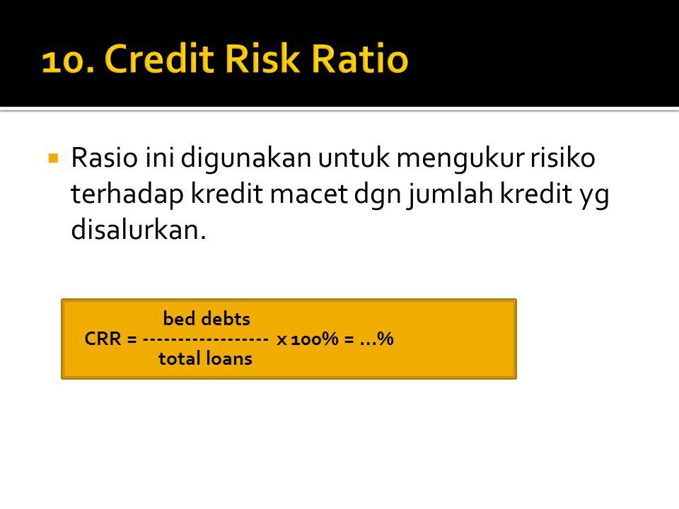 10. Credit Risk Ratio Rasio ini digunakan untuk mengukur risiko terhadap kredit macet dgn jumlah kredit yg disalurkan.