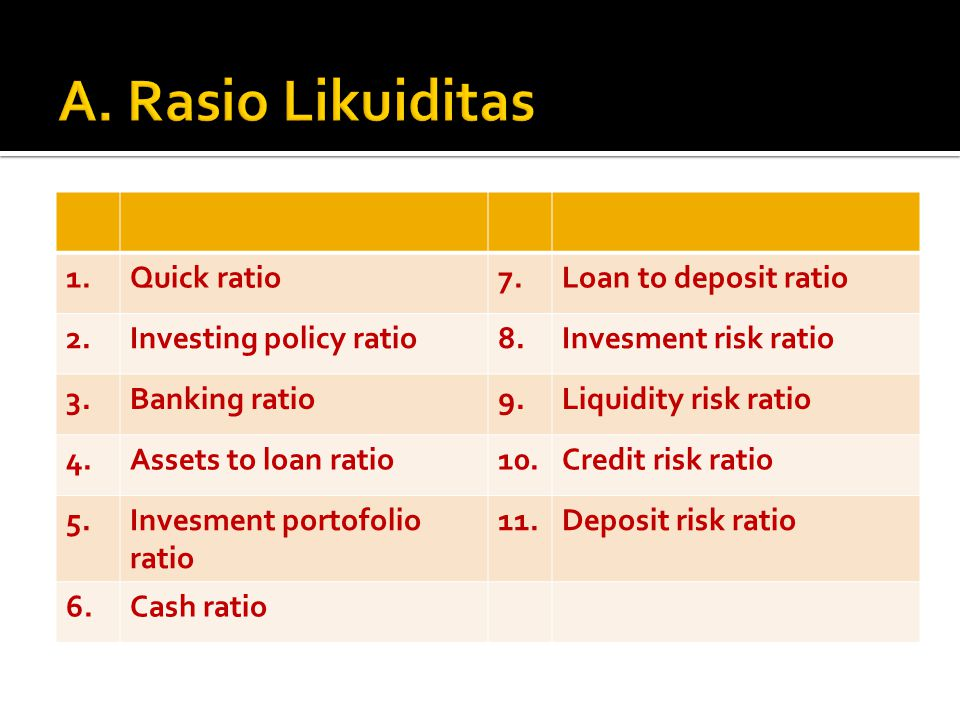 A. Rasio Likuiditas 1. Quick ratio 7. Loan to deposit ratio 2.