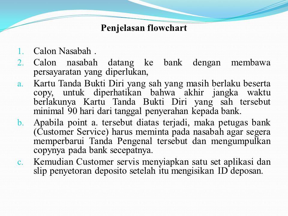 Penjelasan flowchart Calon Nasabah . Calon nasabah datang ke bank dengan membawa persayaratan yang diperlukan,