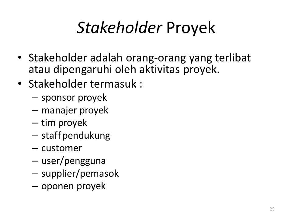 Stakeholder Proyek Stakeholder adalah orang-orang yang terlibat atau dipengaruhi oleh aktivitas proyek.