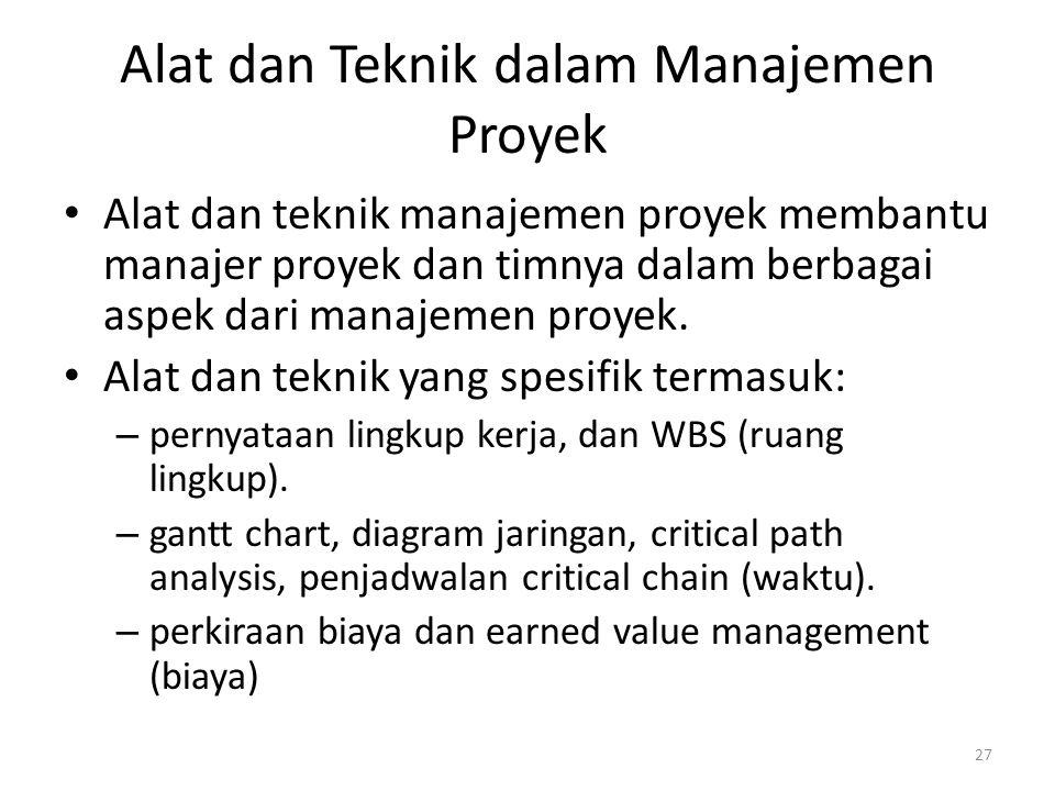 Alat dan Teknik dalam Manajemen Proyek