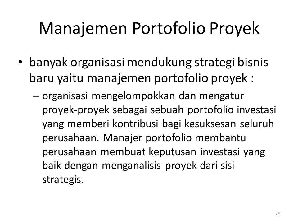Manajemen Portofolio Proyek